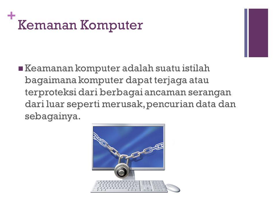Kemanan Komputer