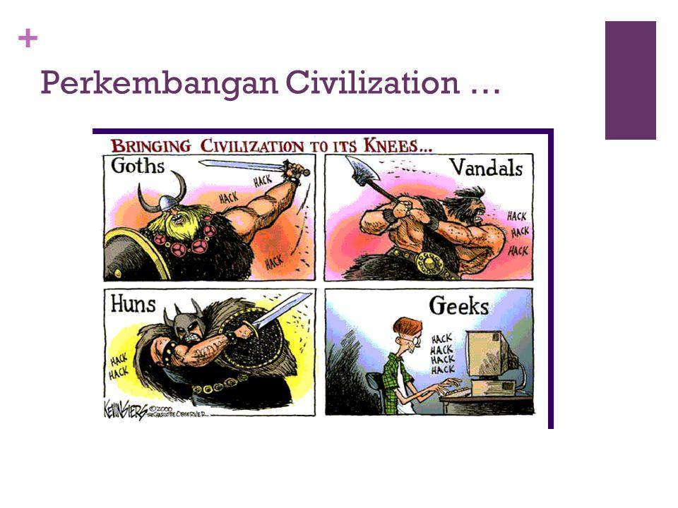 Perkembangan Civilization …