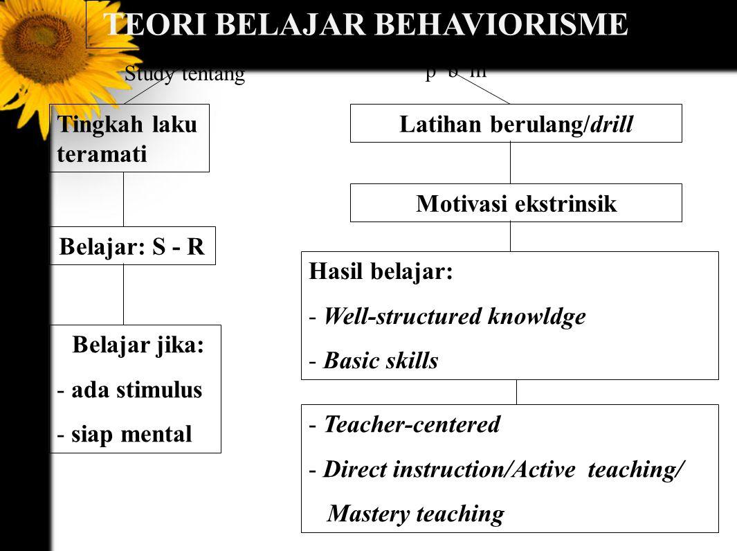 TEORI BELAJAR BEHAVIORISME Latihan berulang/drill