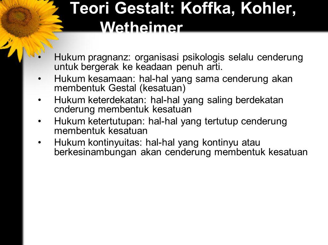 Teori Gestalt: Koffka, Kohler, Wetheimer