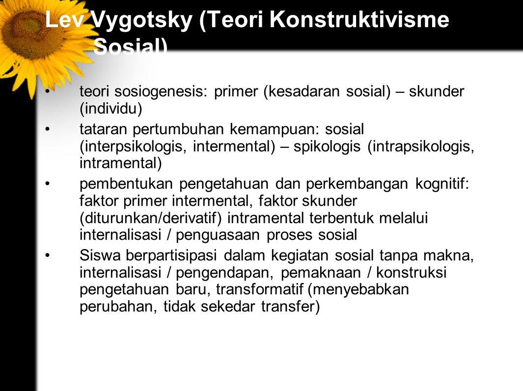 Lev Vygotsky (Teori Konstruktivisme Sosial)