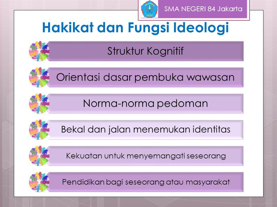 Hakikat dan Fungsi Ideologi