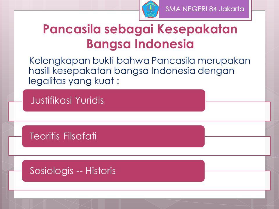 Pancasila sebagai Kesepakatan Bangsa Indonesia