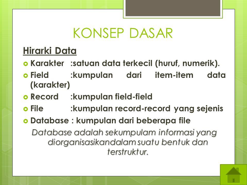 KONSEP DASAR Hirarki Data