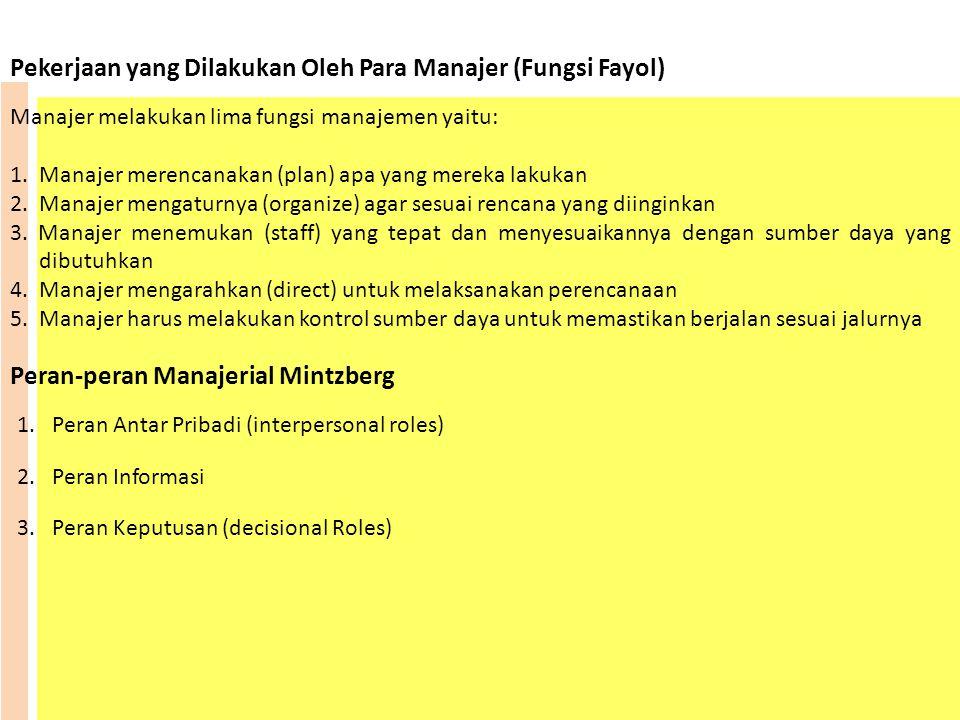 Pekerjaan yang Dilakukan Oleh Para Manajer (Fungsi Fayol)