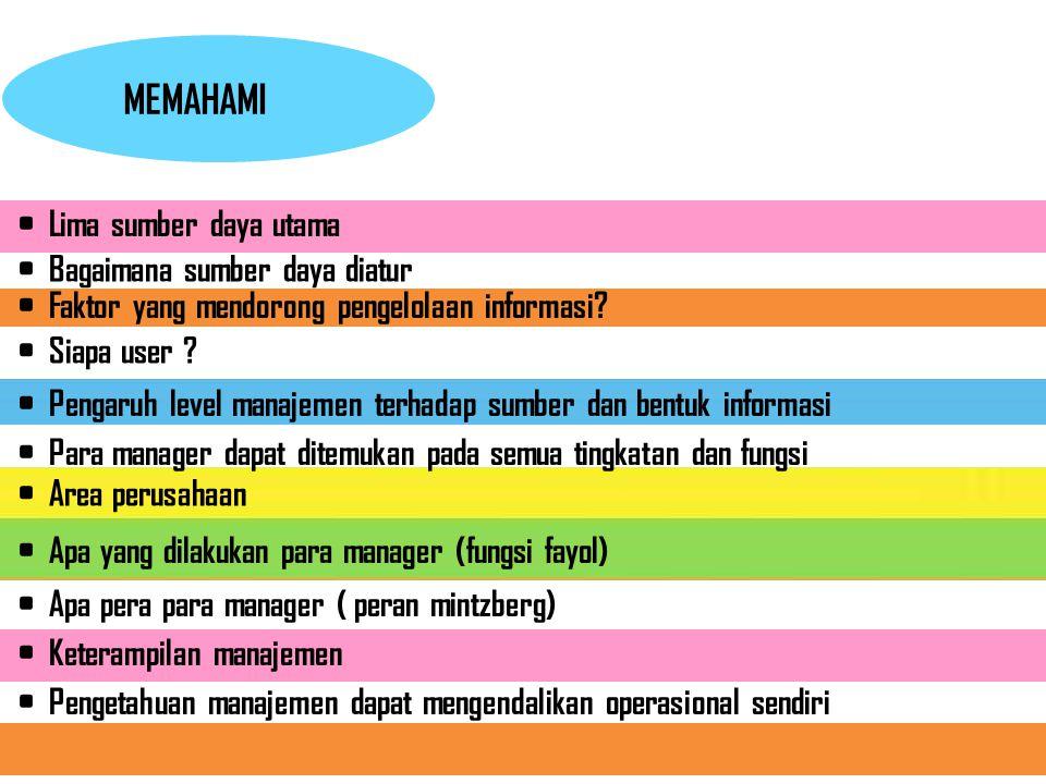 MEMAHAMI • Lima sumber daya utama • Bagaimana sumber daya diatur