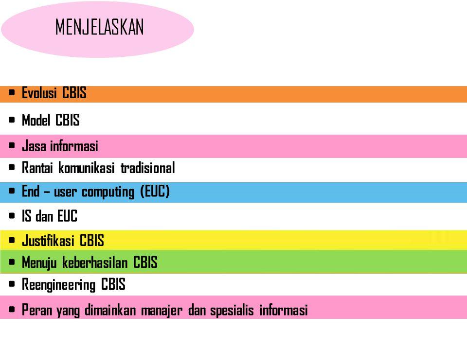 MENJELASKAN • Evolusi CBIS • Model CBIS • Jasa informasi
