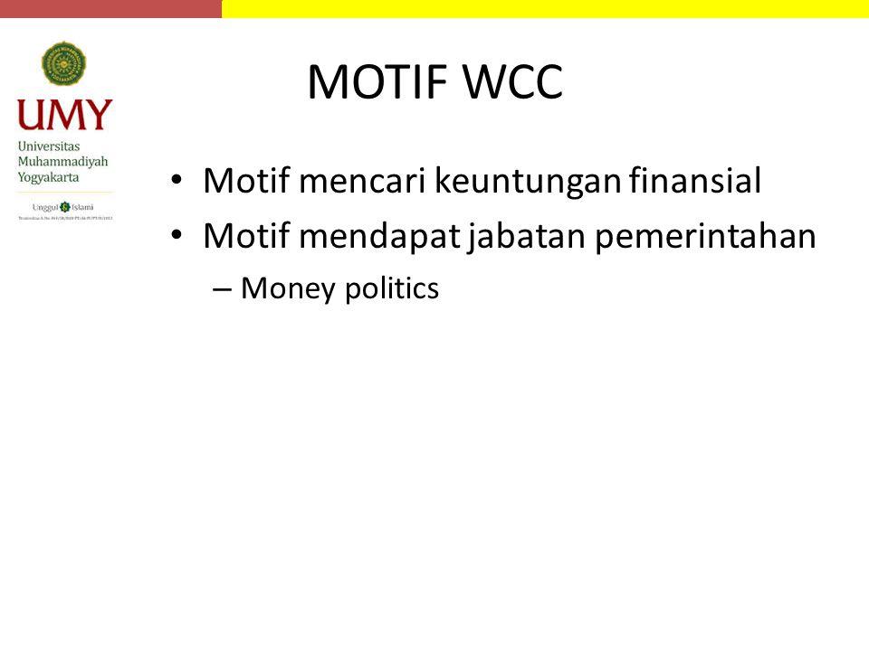 MOTIF WCC Motif mencari keuntungan finansial