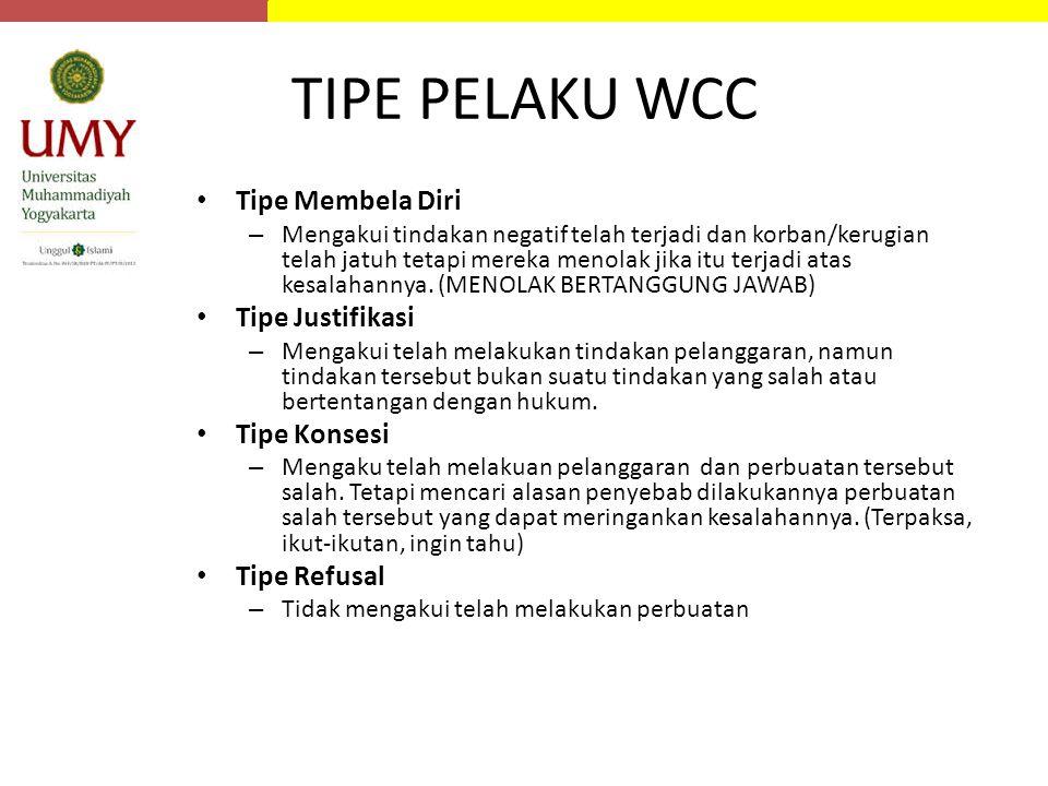 TIPE PELAKU WCC Tipe Membela Diri Tipe Justifikasi Tipe Konsesi