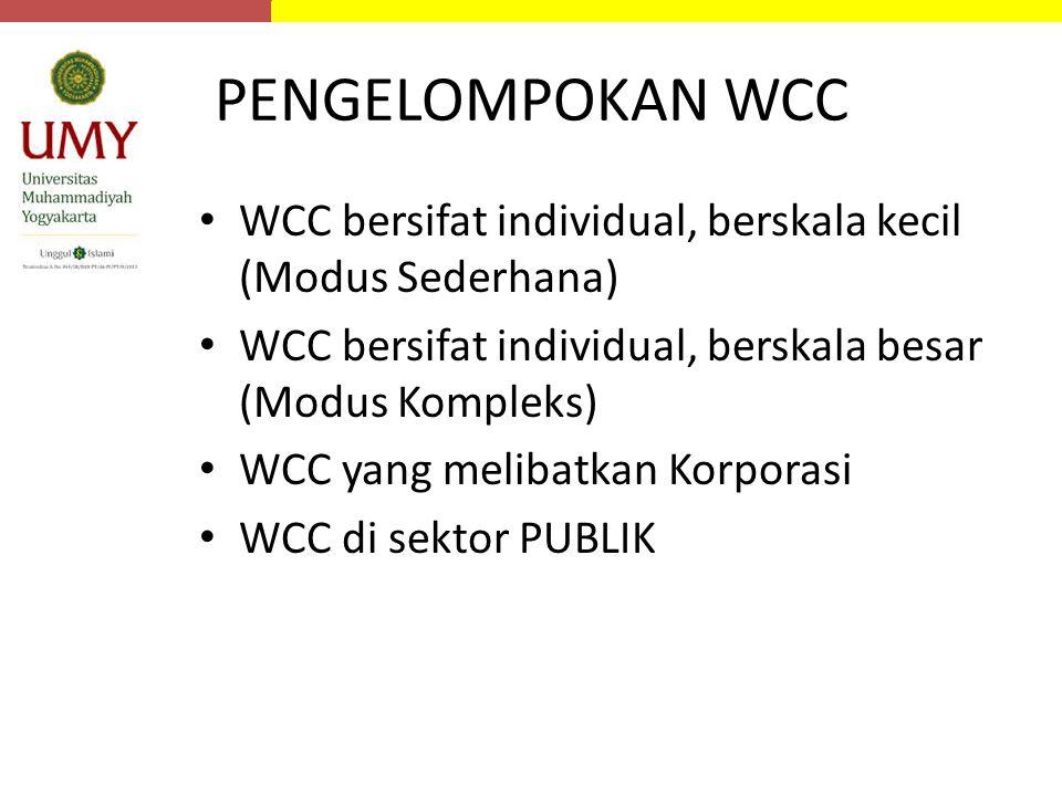 PENGELOMPOKAN WCC WCC bersifat individual, berskala kecil (Modus Sederhana) WCC bersifat individual, berskala besar (Modus Kompleks)
