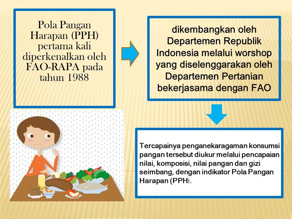 Pola Pangan Harapan (PPH) pertama kali diperkenalkan oleh FAO-RAPA pada tahun 1988
