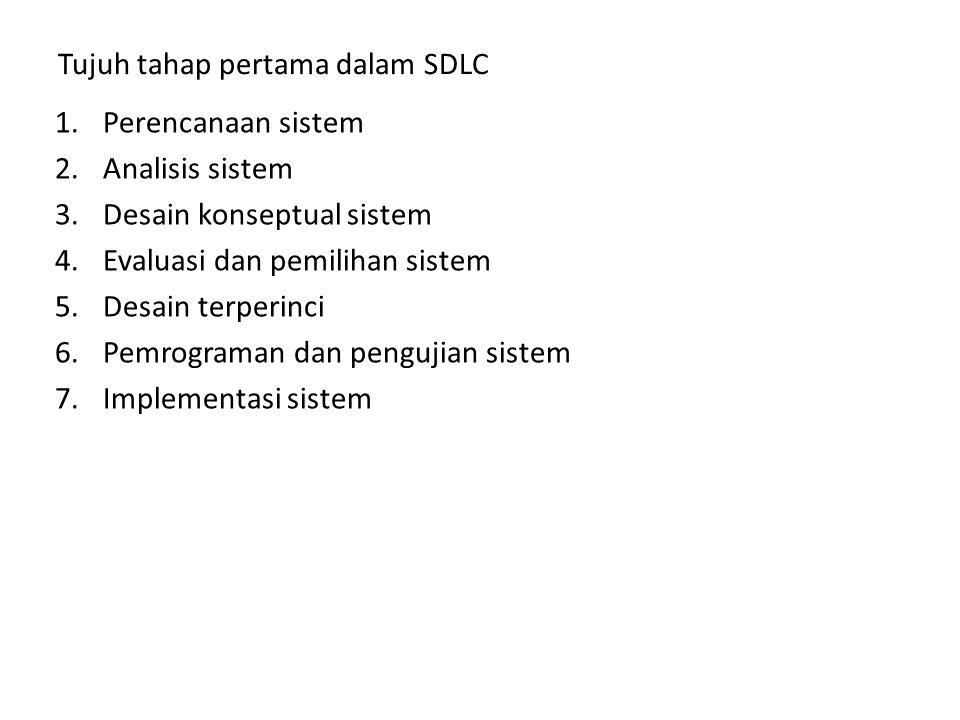 Tujuh tahap pertama dalam SDLC