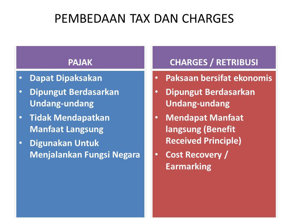 PEMBEDAAN TAX DAN CHARGES