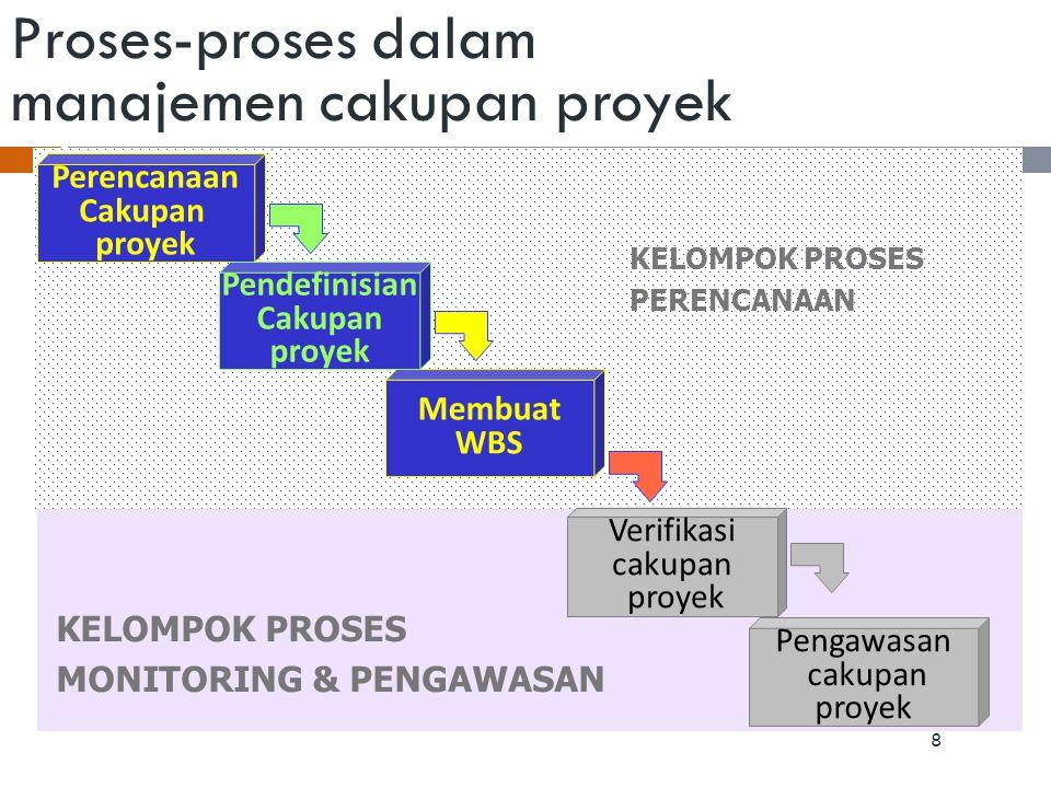 Proses-proses dalam manajemen cakupan proyek