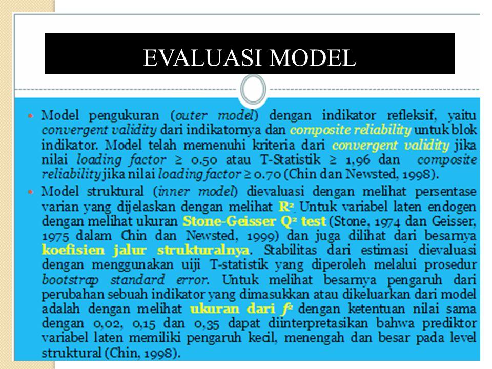 EVALUASI MODEL