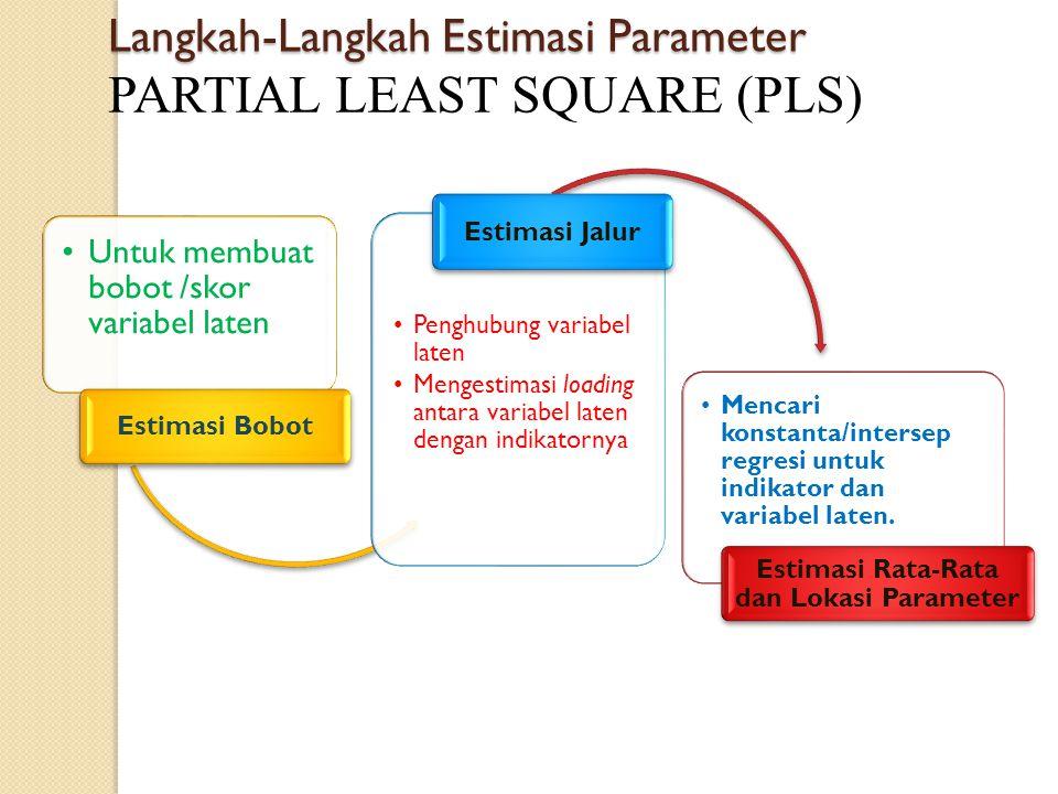 Langkah-Langkah Estimasi Parameter