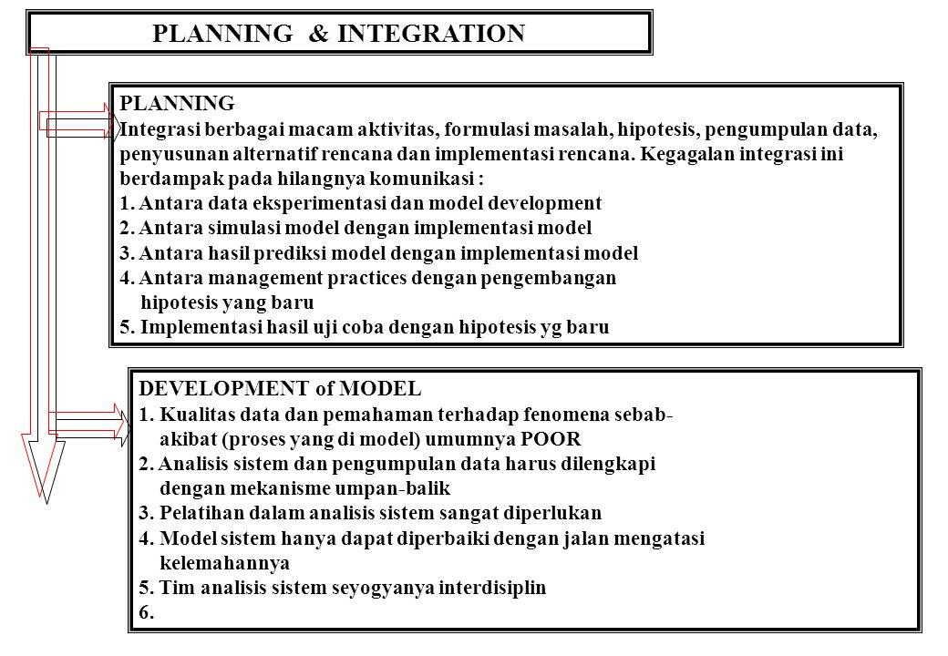 PLANNING & INTEGRATION
