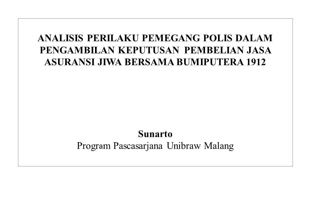 Program Pascasarjana Unibraw Malang