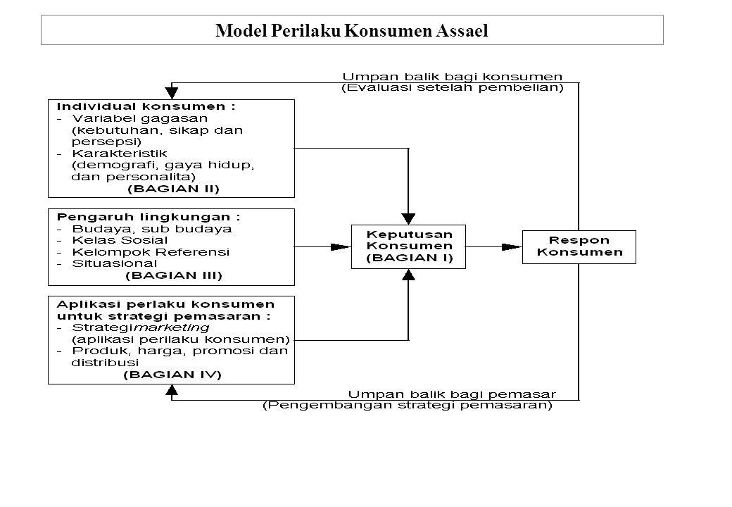 Model Perilaku Konsumen Assael