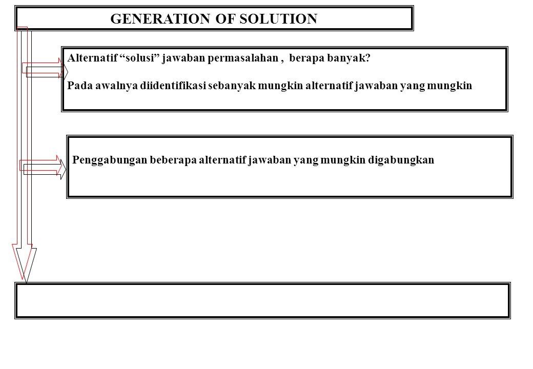 GENERATION OF SOLUTION