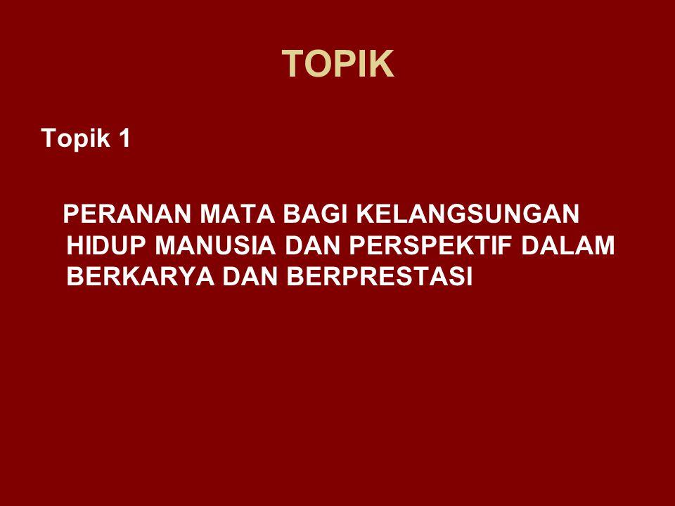 TOPIK Topik 1.