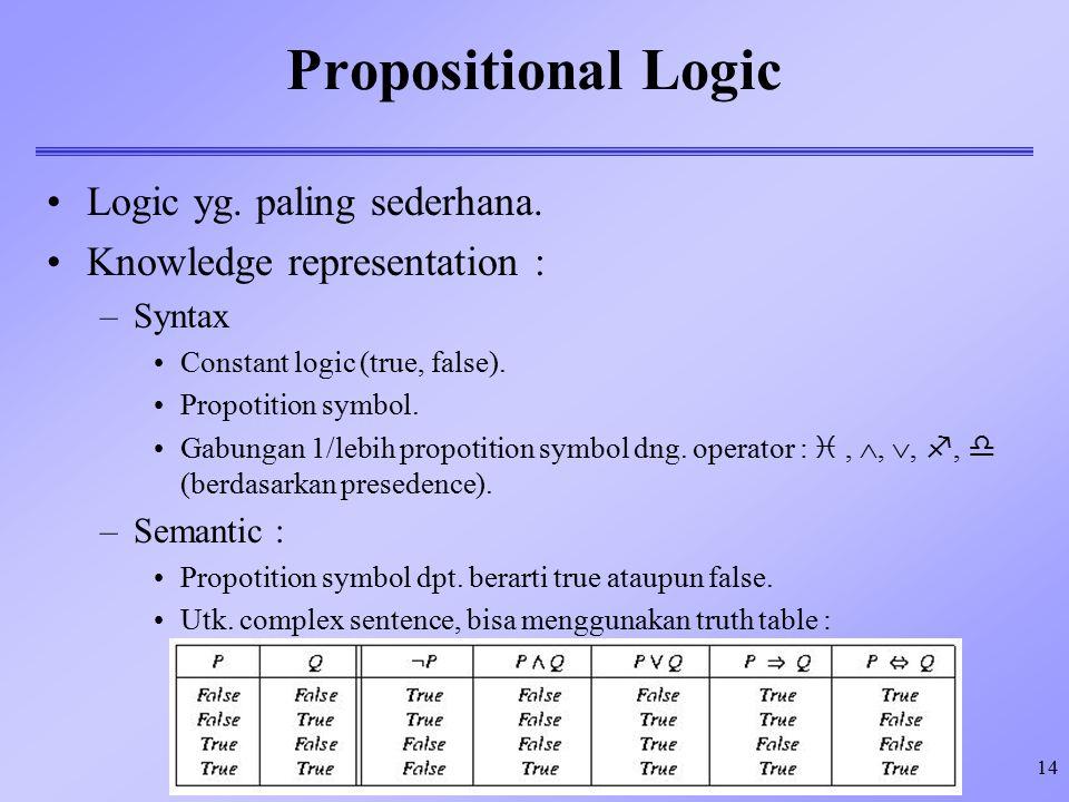 Propositional Logic Logic yg. paling sederhana.