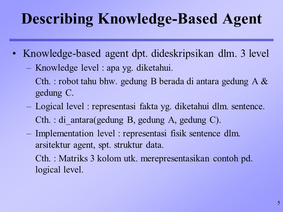 Describing Knowledge-Based Agent