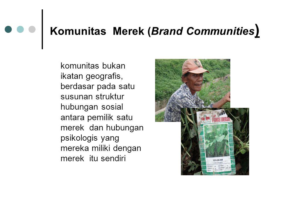 Komunitas Merek (Brand Communities)