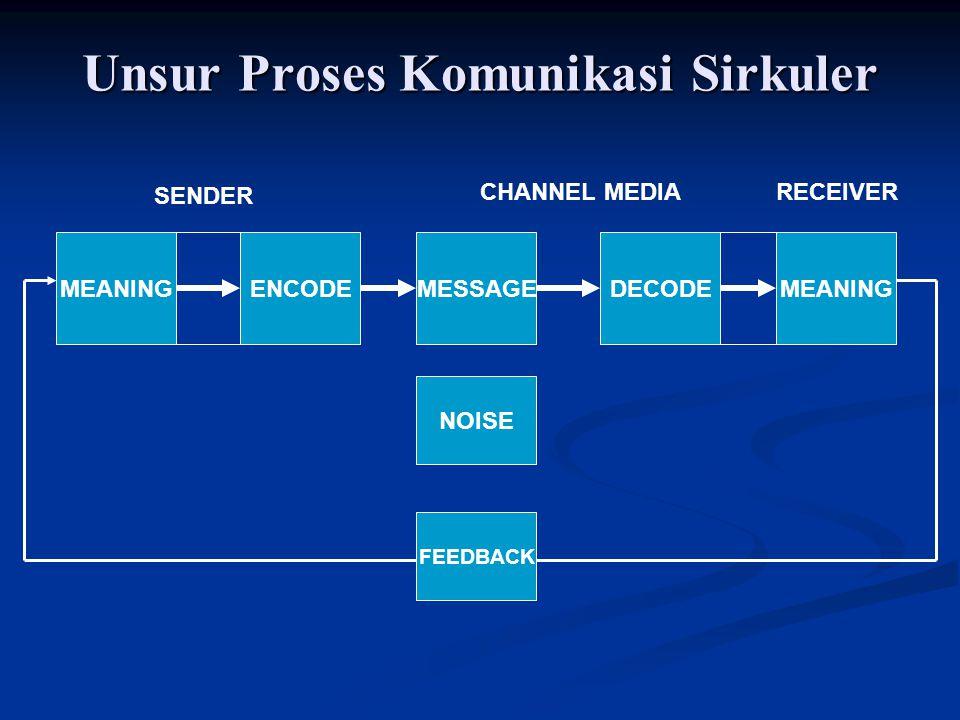 Unsur Proses Komunikasi Sirkuler