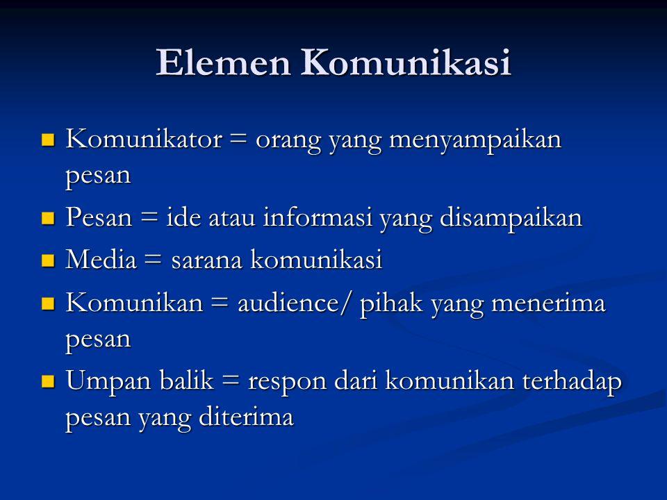 Elemen Komunikasi Komunikator = orang yang menyampaikan pesan