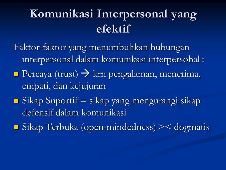 Komunikasi Interpersonal yang efektif