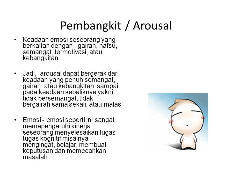 Pembangkit / Arousal Keadaan emosi seseorang yang berkaitan dengan gairah, nafsu, semangat, termotivasi, atau kebangkitan.