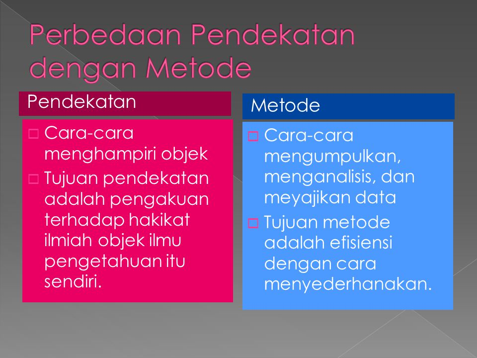Perbedaan Pendekatan dengan Metode