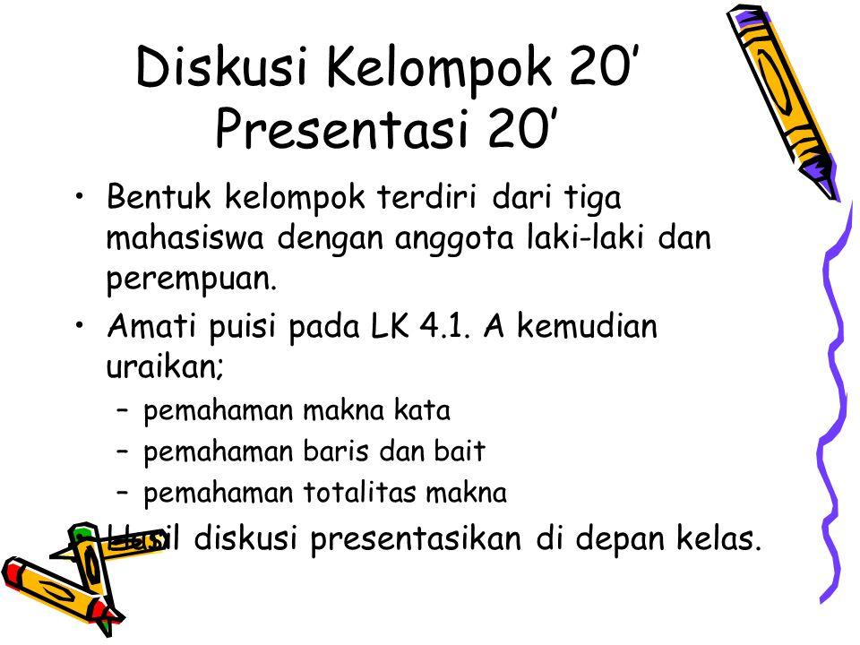Diskusi Kelompok 20' Presentasi 20'