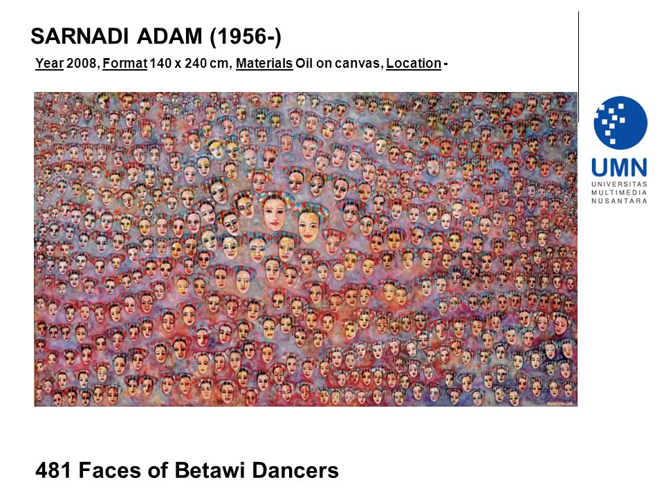 481 Faces of Betawi Dancers