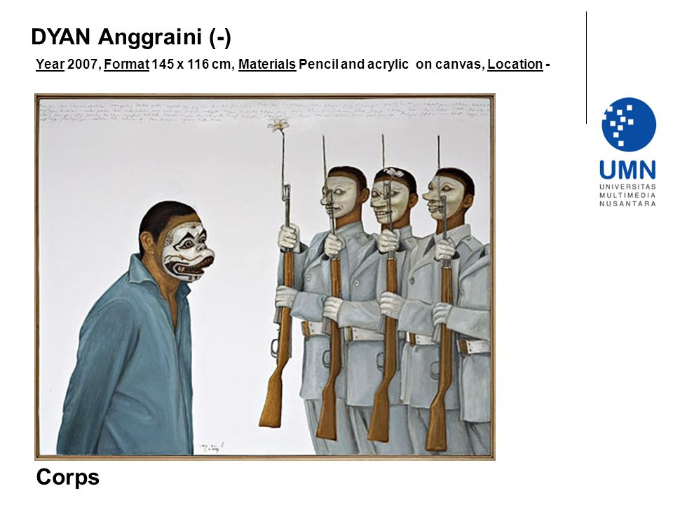 DYAN Anggraini (-) Corps