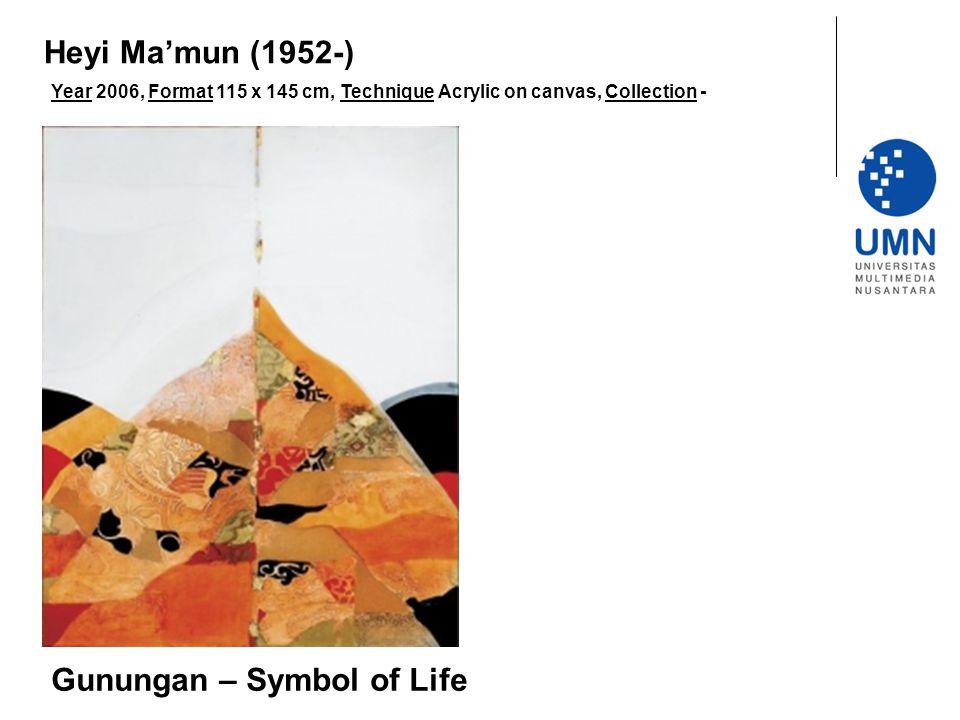 Gunungan – Symbol of Life