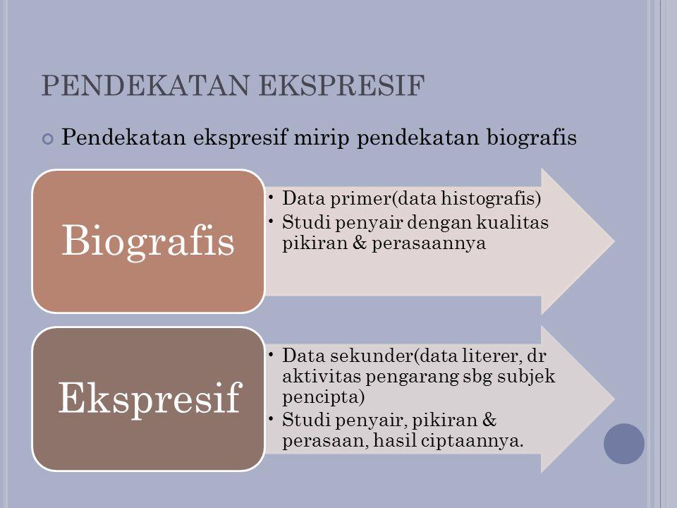 PENDEKATAN EKSPRESIF Pendekatan ekspresif mirip pendekatan biografis
