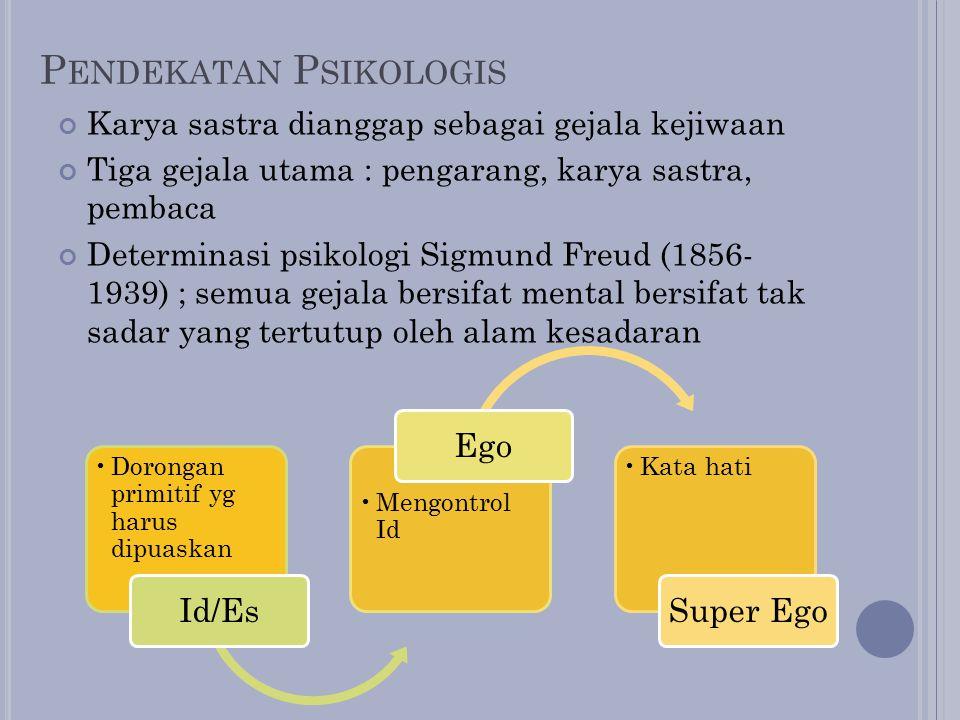 Pendekatan Psikologis