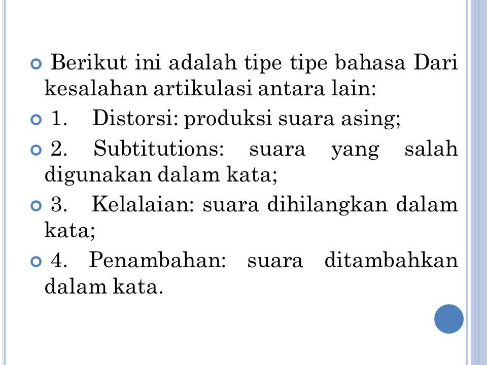 Berikut ini adalah tipe tipe bahasa Dari kesalahan artikulasi antara lain: