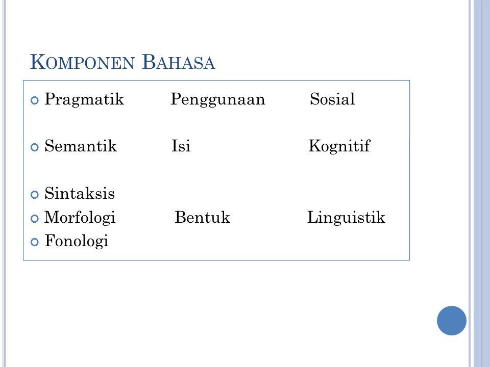 Komponen Bahasa Pragmatik Penggunaan Sosial Semantik Isi Kognitif
