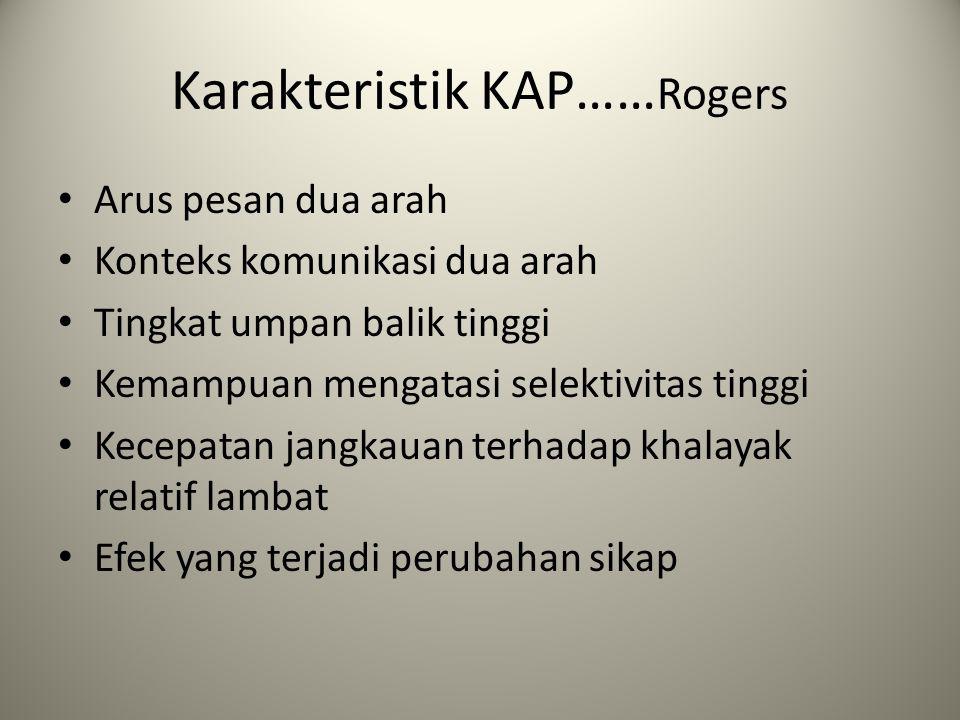 Karakteristik KAP……Rogers