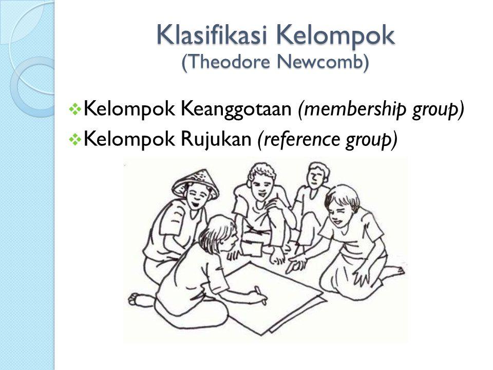 Klasifikasi Kelompok Kelompok Keanggotaan (membership group)