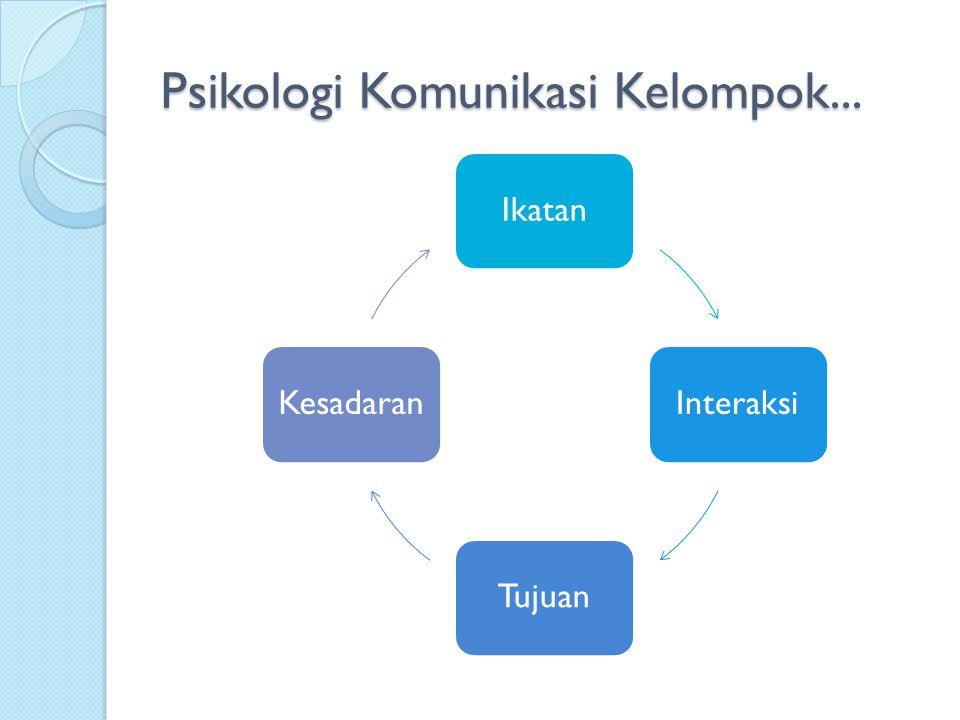 Psikologi Komunikasi Kelompok...
