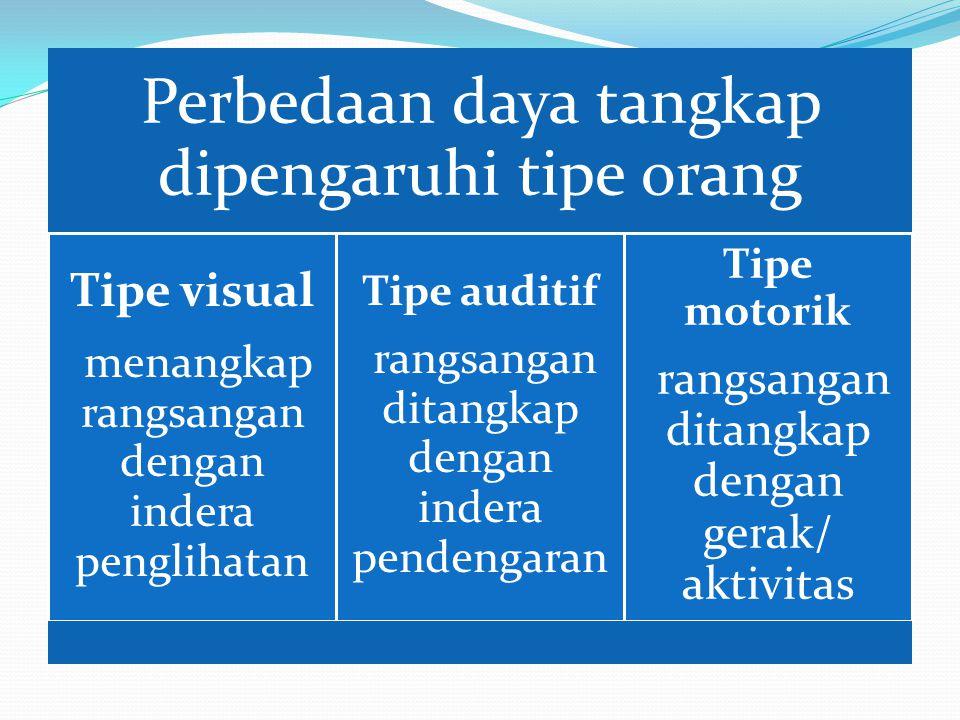 Perbedaan daya tangkap dipengaruhi tipe orang