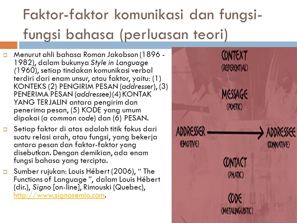 Faktor-faktor komunikasi dan fungsi-fungsi bahasa (perluasan teori)