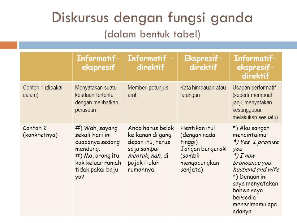 Diskursus dengan fungsi ganda (dalam bentuk tabel)