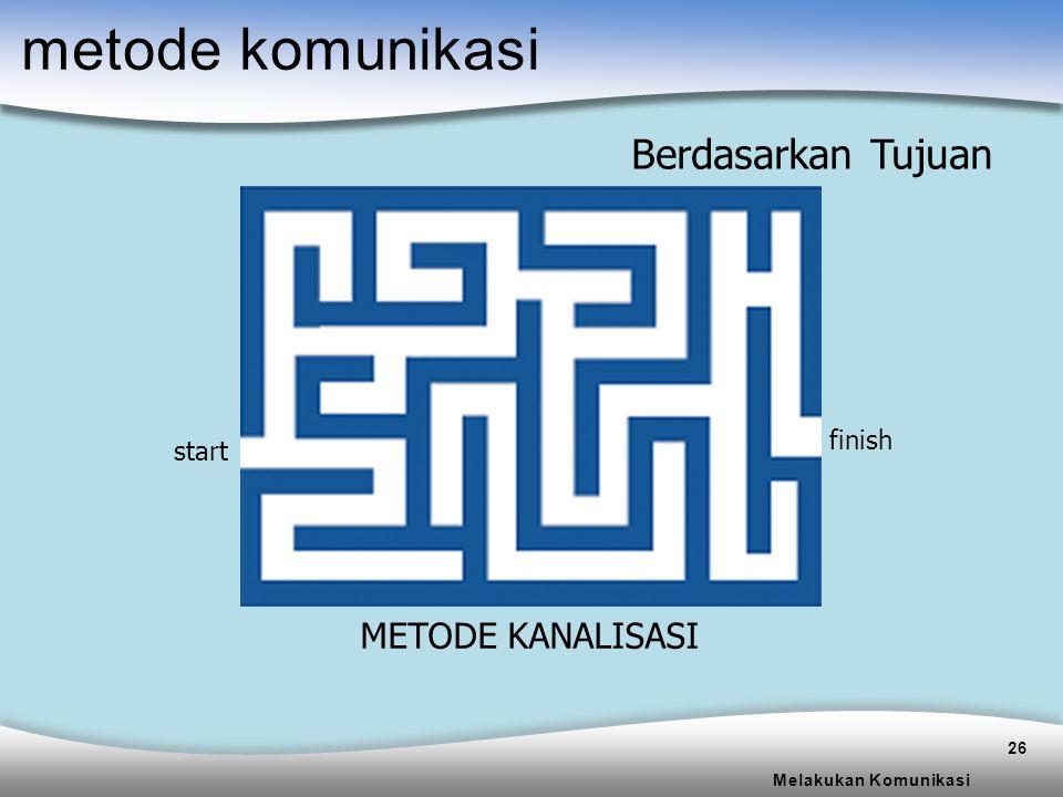 metode komunikasi Berdasarkan Tujuan METODE KANALISASI finish start