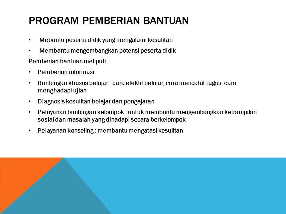 Program pemberian bantuan