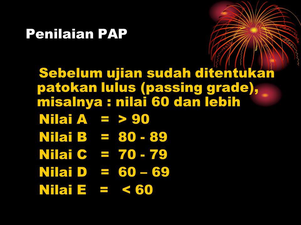 Penilaian PAP Sebelum ujian sudah ditentukan patokan lulus (passing grade), misalnya : nilai 60 dan lebih.